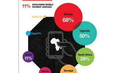 Virgin Mobile Targets Indian Youth Market